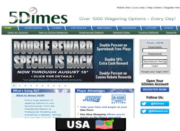 5Dimes Mobile Sportsbook